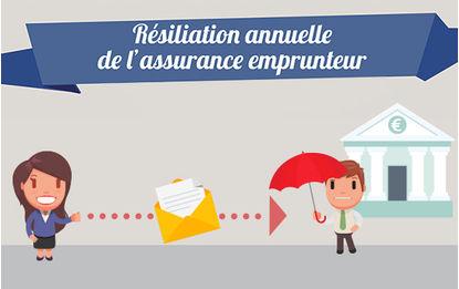 Assurance emprunteur – La concurrence peut maintenant jouer !