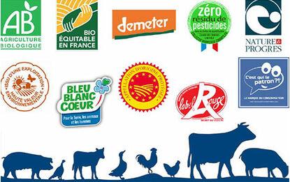 Labels alimentaires – des promesses non tenues