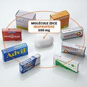 Enquête sur la prescription en DCIUn Déni Caractérisé de l'Intérêt des patients