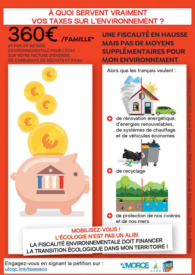 visu-campagne-fiscalite-ecologique