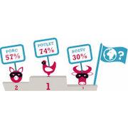 Viandes dans les produits transformésOrigine masquée pour 54% des produits!