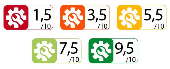 Indice de réparabilité des appareils