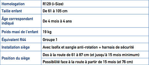 tableau-bebe-confort-axissfix-air