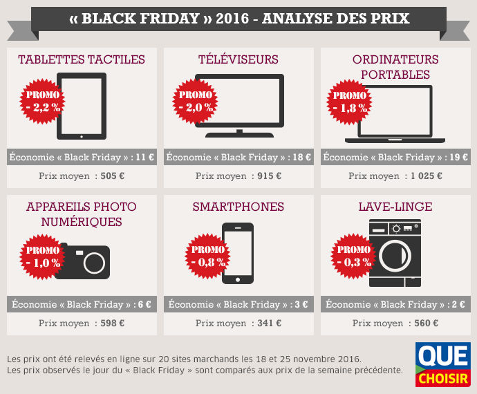 photos officielles 1a833 0aeee Black Friday 2016 - Des rabais au rabais ! - Actualité - UFC ...