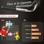 Cigarette électronique (infographie)Vous et la cigarette électronique
