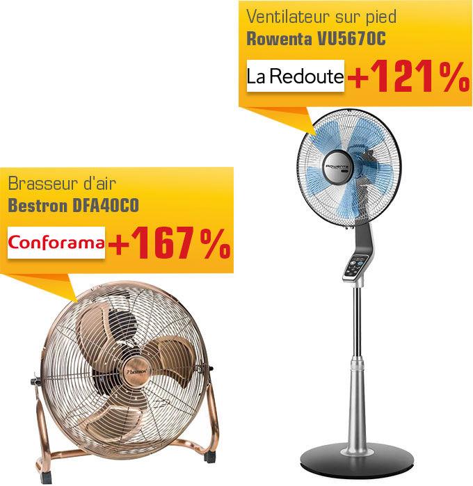 Climatiseurs et ventilateurs - Prix exemple 2