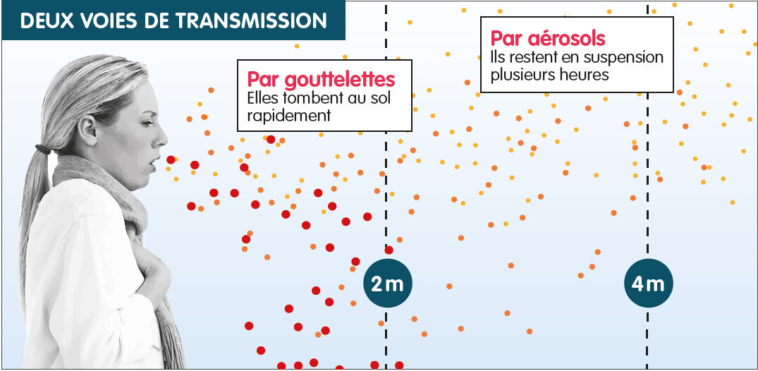 infographie covid19 goutelettes