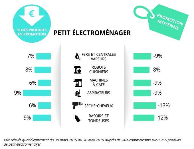 French days petit électroménager