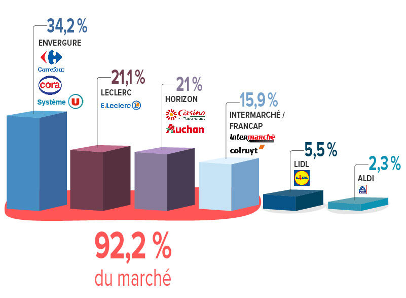 infographie centrale achat 01 1