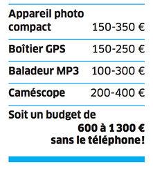 visu2-depenses-smartphones
