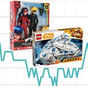 Jouets de Noël - À quel moment les acheter au meilleur prix ?