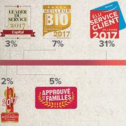 Logos de consommateurs (infographie)Quel impact sur les comportements ?