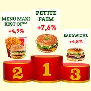 McDonald'sLes restaurants franchisés plus chers