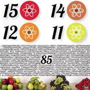 Pesticides dans les fruits (vidéo)Un cocktail de résidus !
