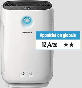 purificateur philips
