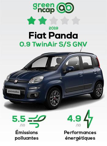 GreenNCAP - Fiat Panda