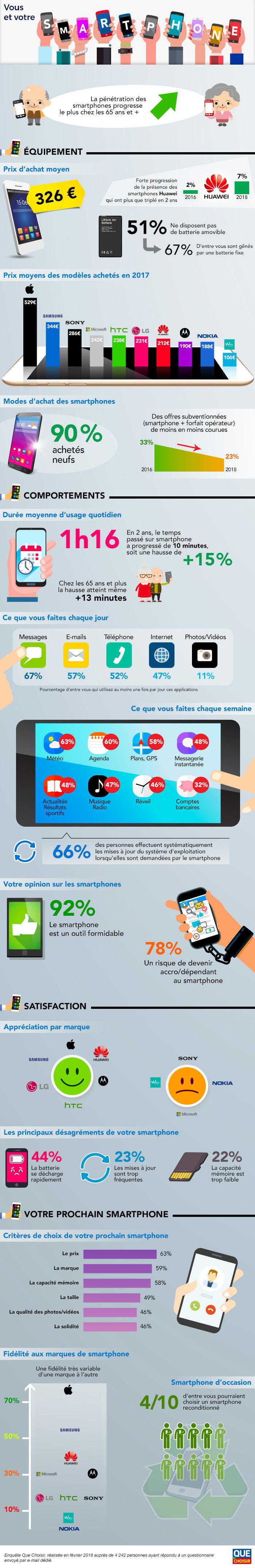 infographie-vous-et-votre-smartphone-v3
