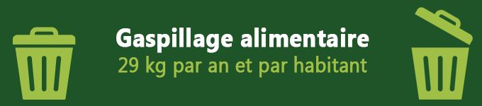 PDC2019 - gaspillage alimentaire