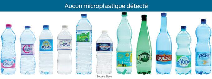 Eaux en bouteille sans microplastique