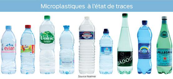 Eaux en bouteille avec traces de microplastiques