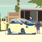 Achat automobileDes aides pour alléger la facture