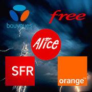 Fournisseurs d'accès à InternetLes litiges : Prenez votre mal en patience