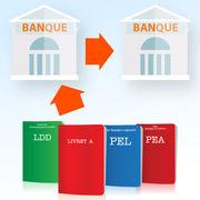 Transférer son épargneProduits d'épargne classique