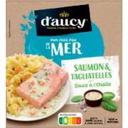 Saumon et tagliatelles sauce à l'oseille D'aucy